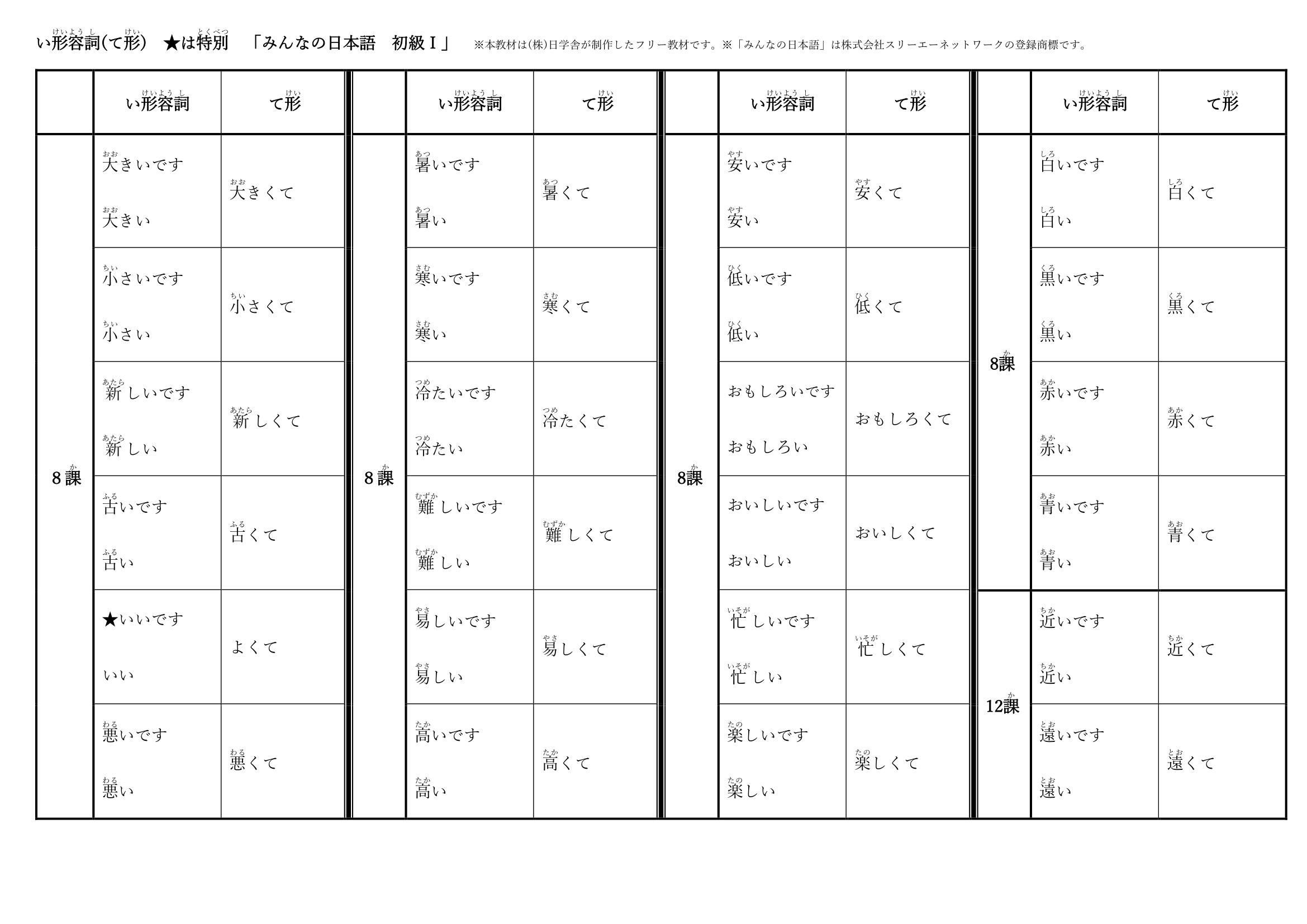練習プリント例_02解答イメージ